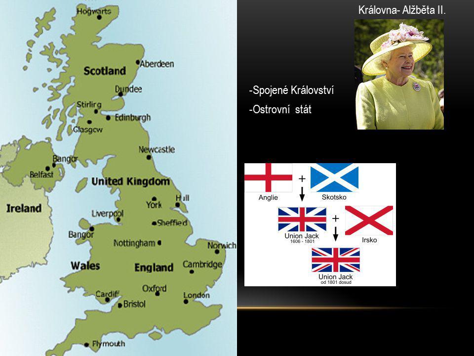 Královna- Alžběta II. -Spojené Království -Ostrovní stát