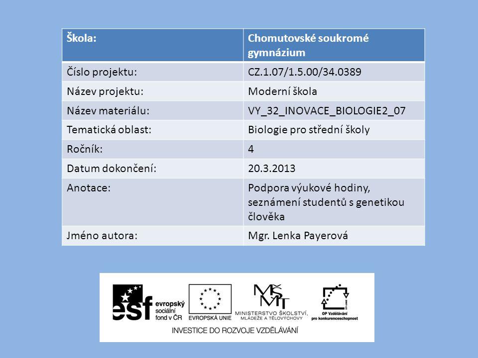 Škola: Chomutovské soukromé gymnázium. Číslo projektu: CZ.1.07/1.5.00/34.0389. Název projektu: Moderní škola.