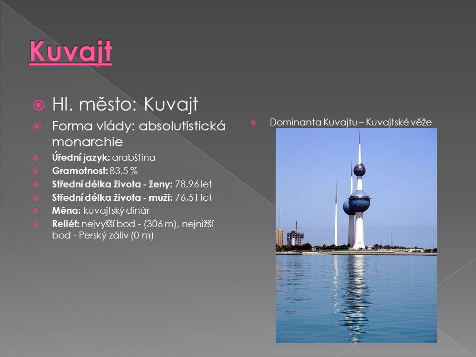 Kuvajt Hl. město: Kuvajt Forma vlády: absolutistická monarchie