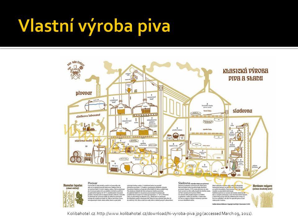 Vlastní výroba piva Kolibahotel.cz.