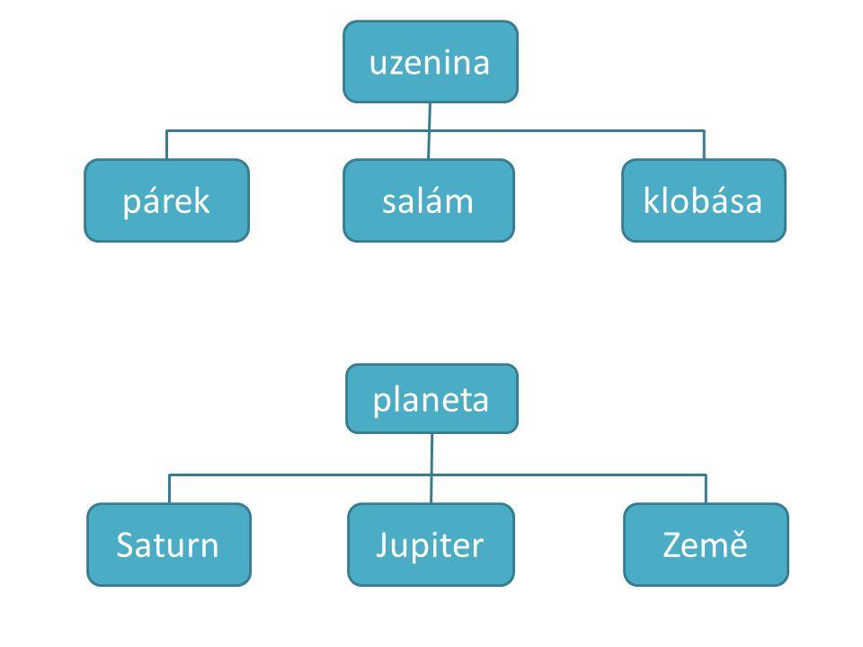 uzenina párek salám klobása planeta Saturn Jupiter Země