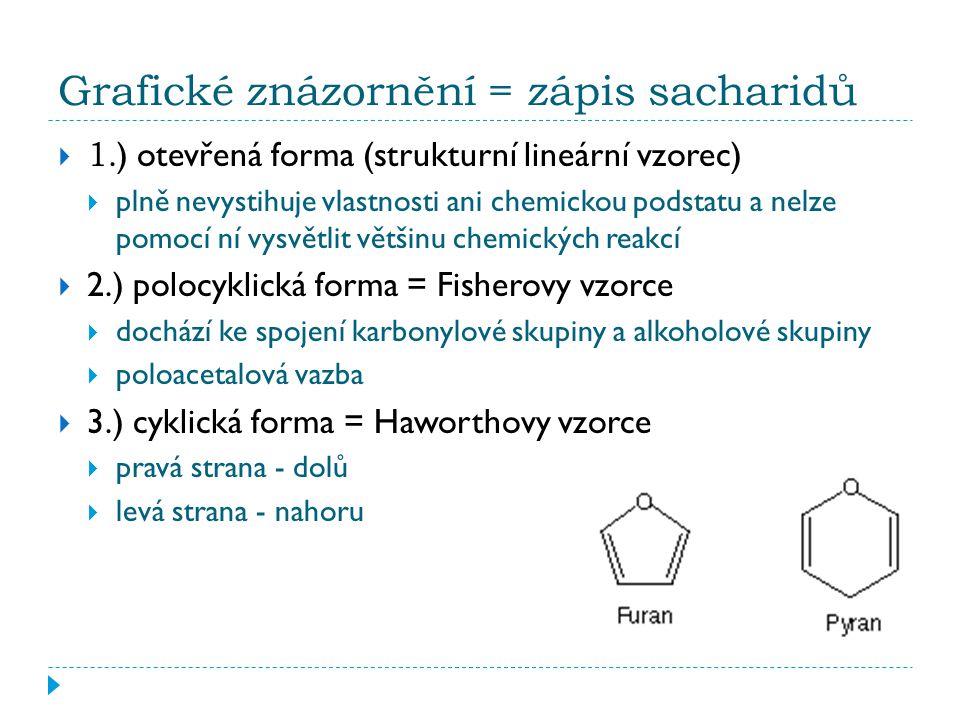 Grafické znázornění = zápis sacharidů