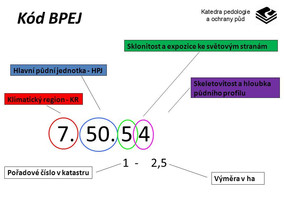 7. 50. 5 4 Kód BPEJ 1 - 2,5 Sklonitost a expozice ke světovým stranám