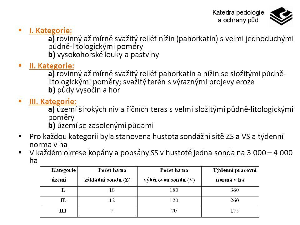 I. Kategorie: a) rovinný až mírně svažitý reliéf nížin (pahorkatin) s velmi jednoduchými půdně-litologickými poměry.