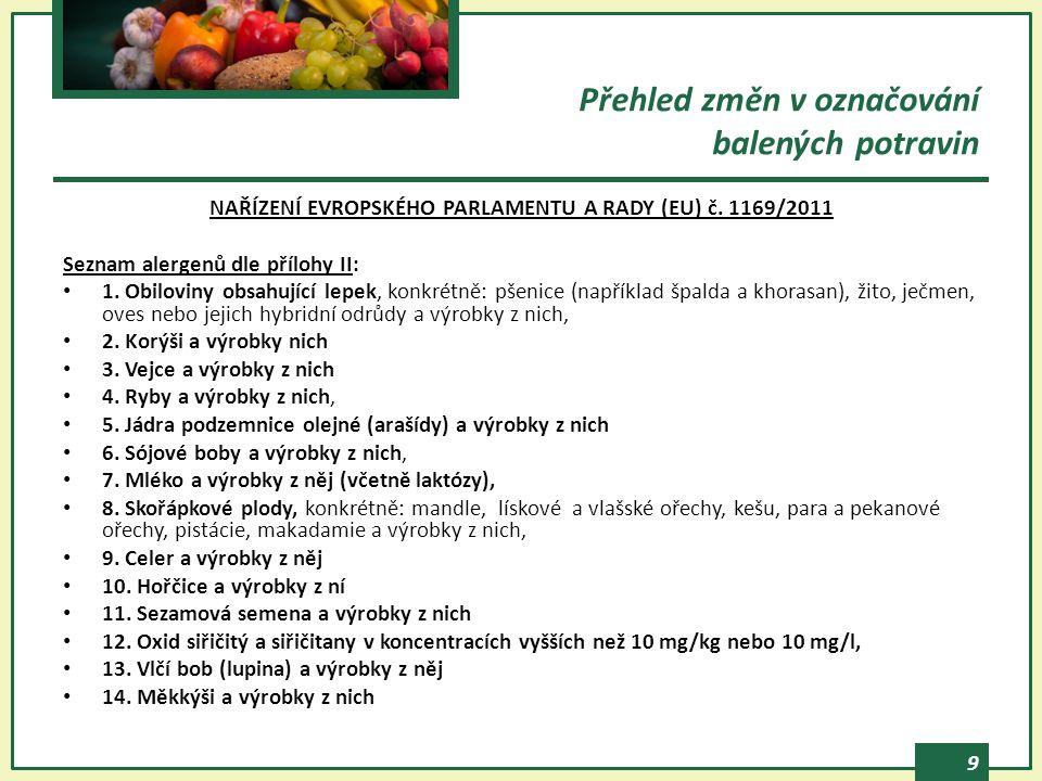 Přehled změn v označování balených potravin