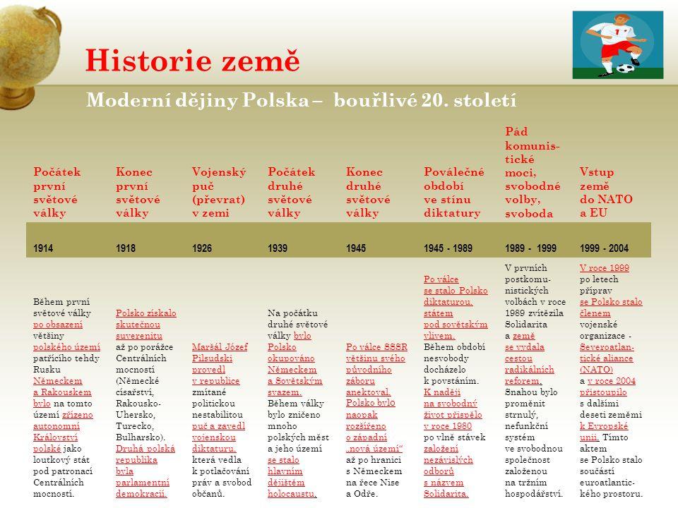 Historie země Moderní dějiny Polska – bouřlivé 20. století Počátek