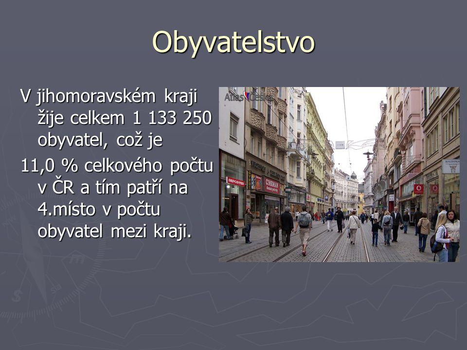 Obyvatelstvo V jihomoravském kraji žije celkem 1 133 250 obyvatel, což je.