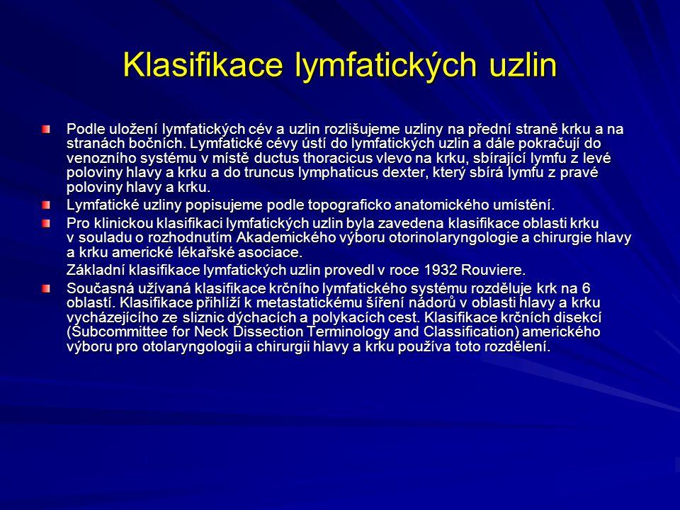 Klasifikace lymfatických uzlin