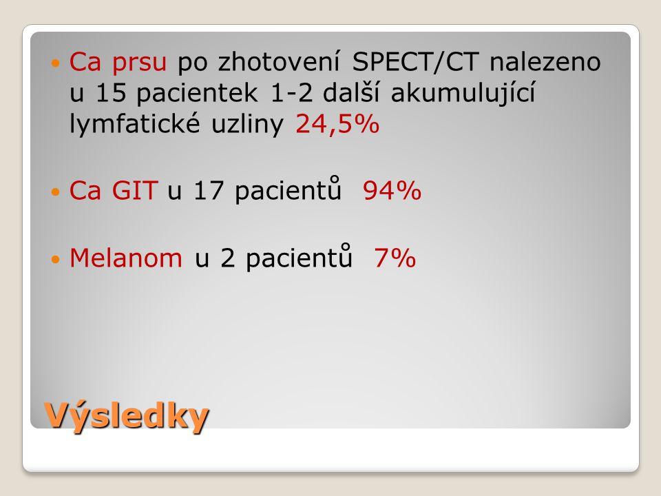 Ca prsu po zhotovení SPECT/CT nalezeno u 15 pacientek 1-2 další akumulující lymfatické uzliny 24,5%