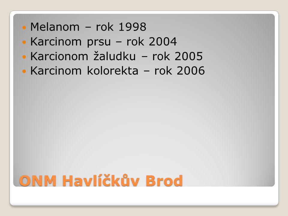ONM Havlíčkův Brod Melanom – rok 1998 Karcinom prsu – rok 2004