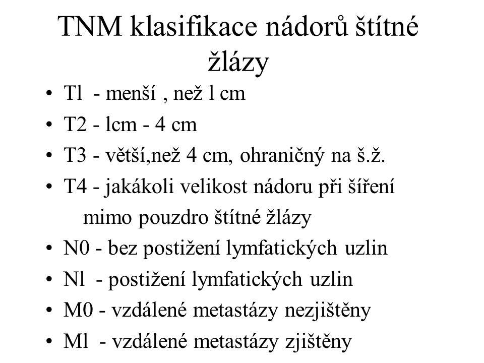 TNM klasifikace nádorů štítné žlázy