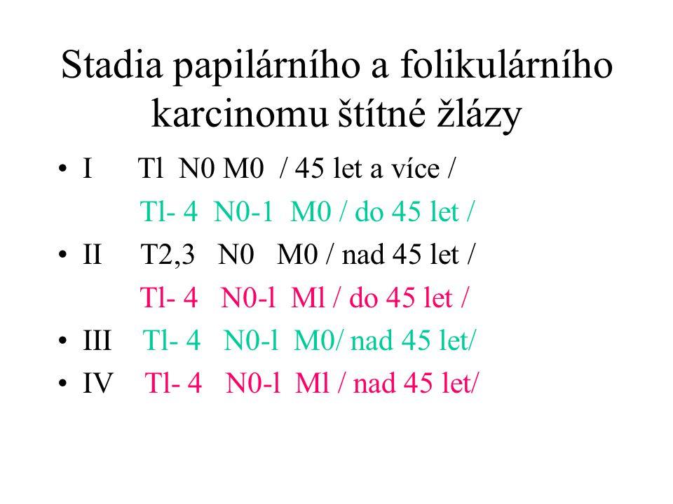 Stadia papilárního a folikulárního karcinomu štítné žlázy