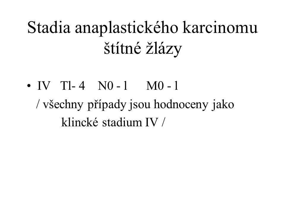 Stadia anaplastického karcinomu štítné žlázy