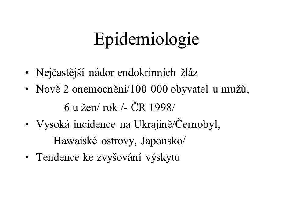 Epidemiologie 6 u žen/ rok /- ČR 1998/