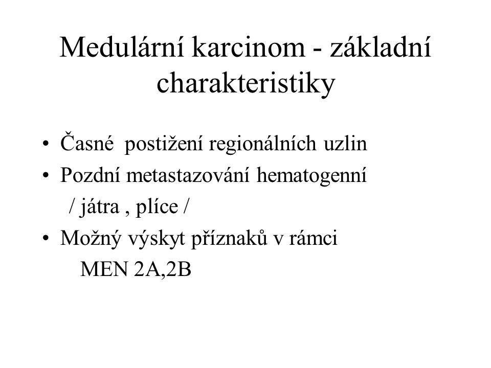 Medulární karcinom - základní charakteristiky