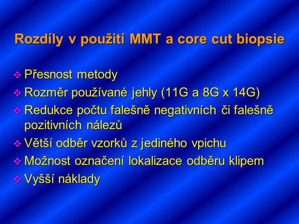 Rozdíly v použití MMT a core cut biopsie