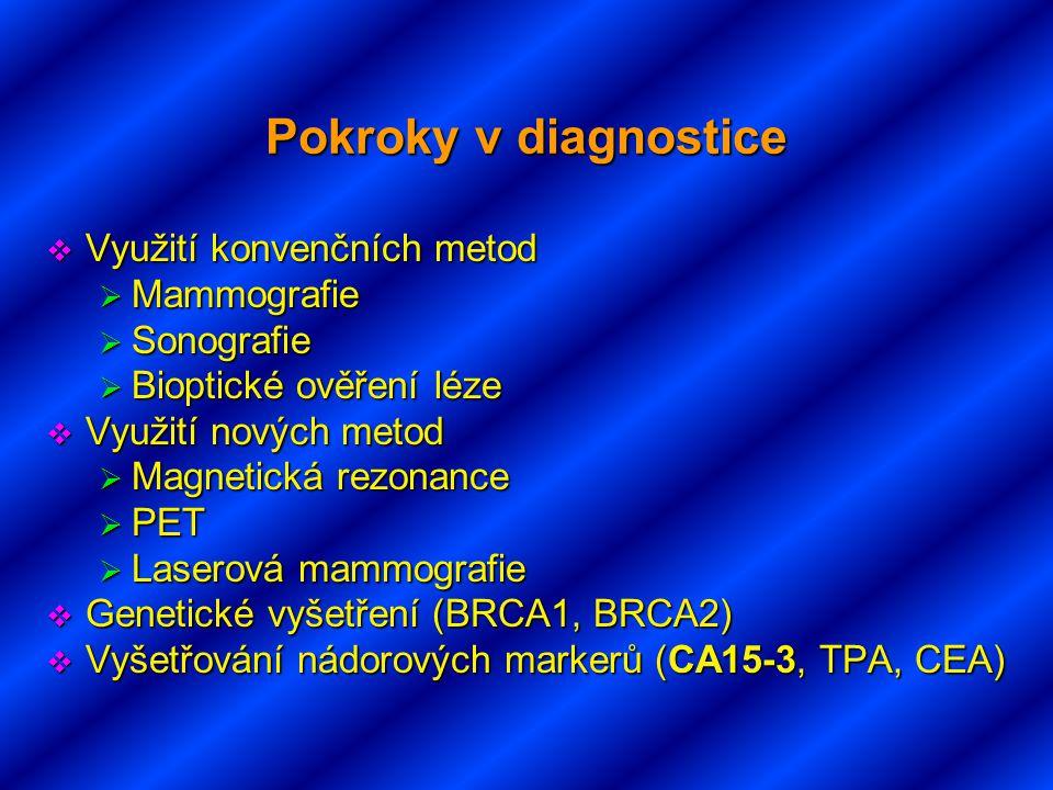 Pokroky v diagnostice Využití konvenčních metod Mammografie Sonografie