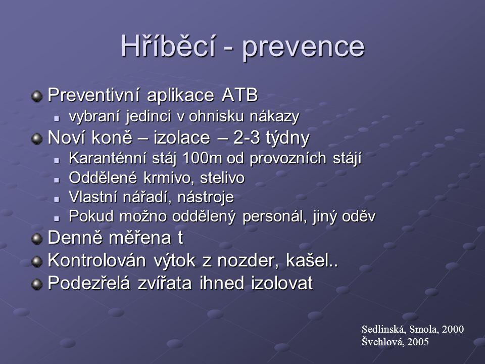 Hříběcí - prevence Preventivní aplikace ATB