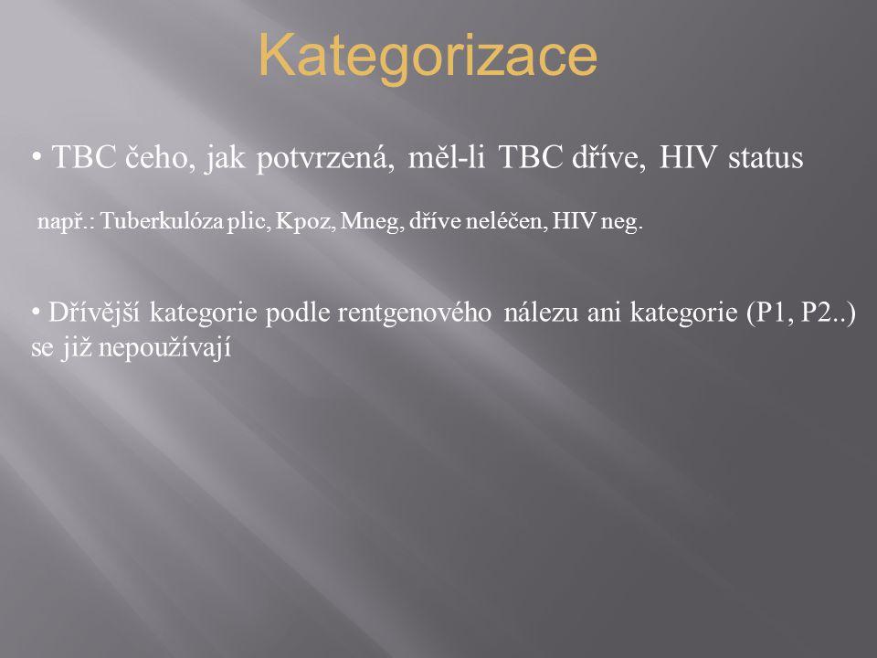 Kategorizace TBC čeho, jak potvrzená, měl-li TBC dříve, HIV status
