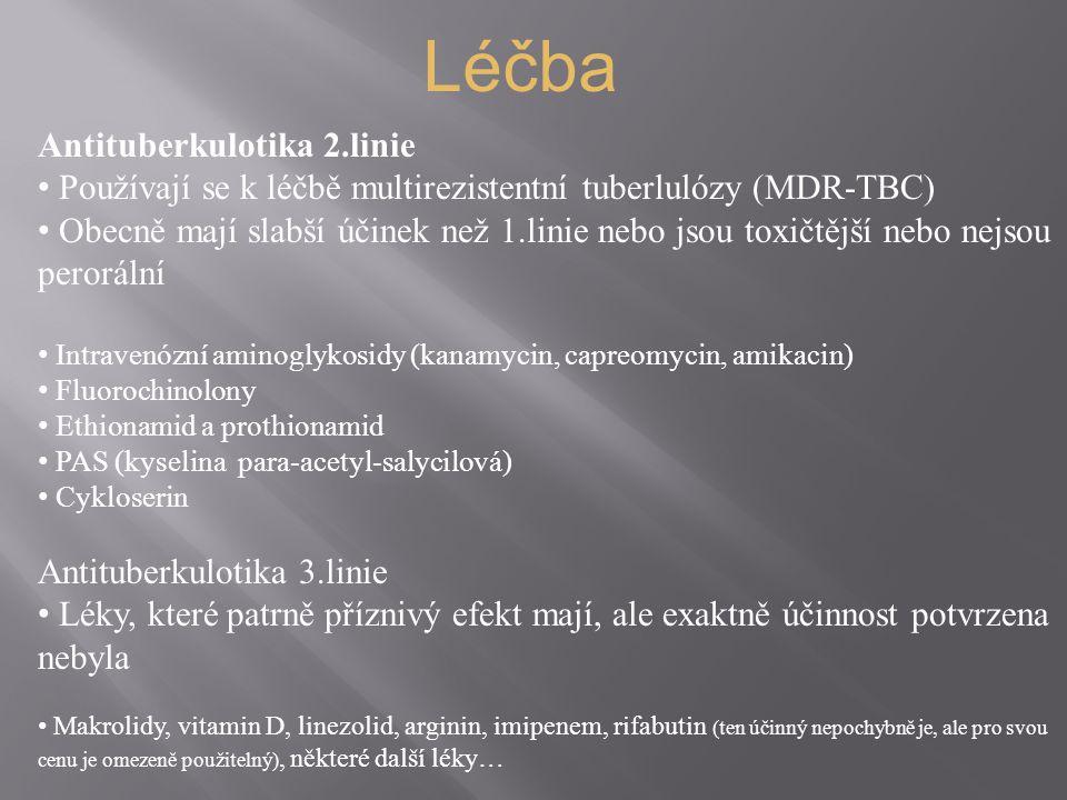 Léčba Antituberkulotika 2.linie