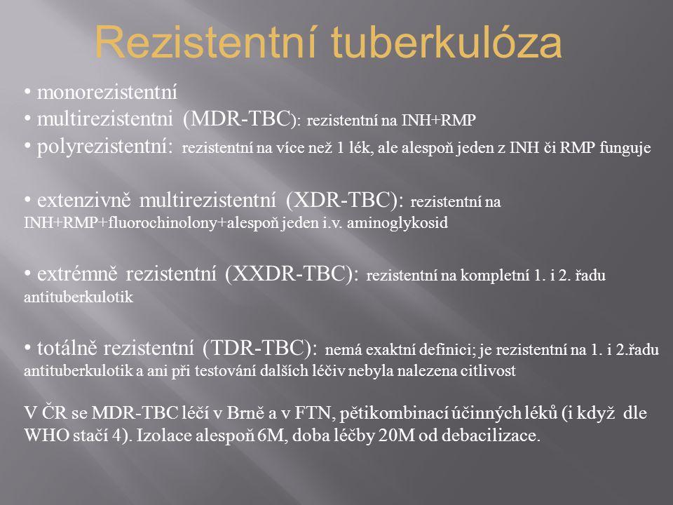 Rezistentní tuberkulóza