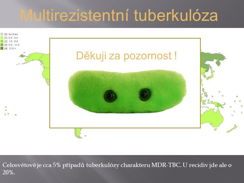 Multirezistentní tuberkulóza