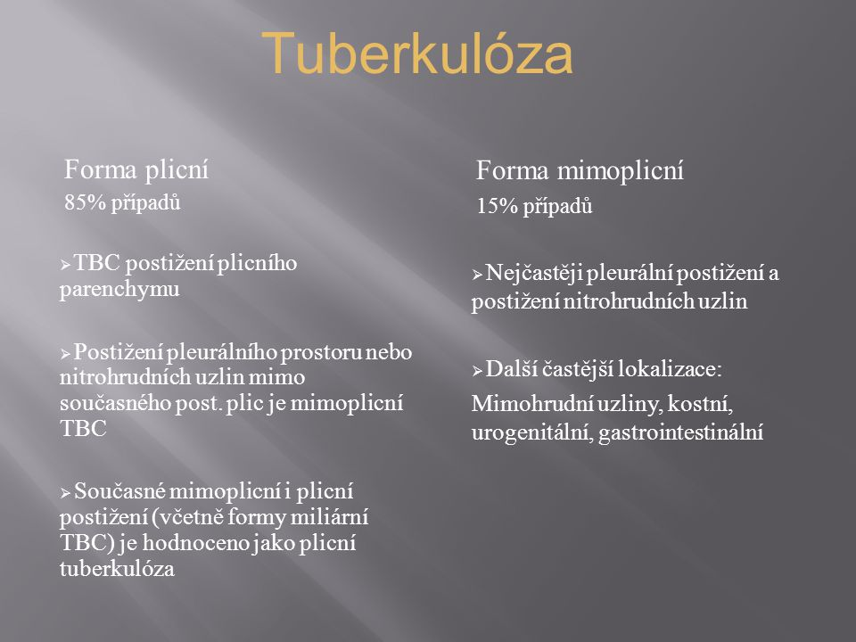 Tuberkulóza Forma mimoplicní Forma plicní