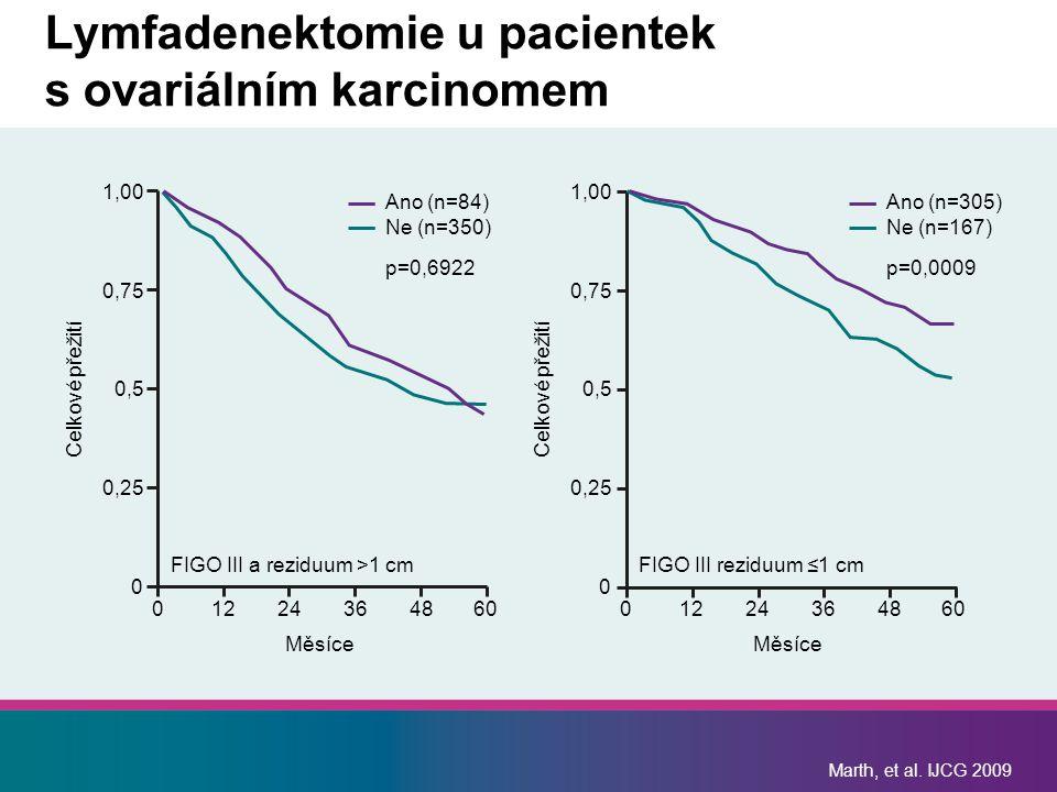 Lymfadenektomie u pacientek s ovariálním karcinomem