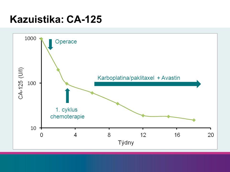 Kazuistika: CA-125 Operace Karboplatina/paklitaxel + Avastin