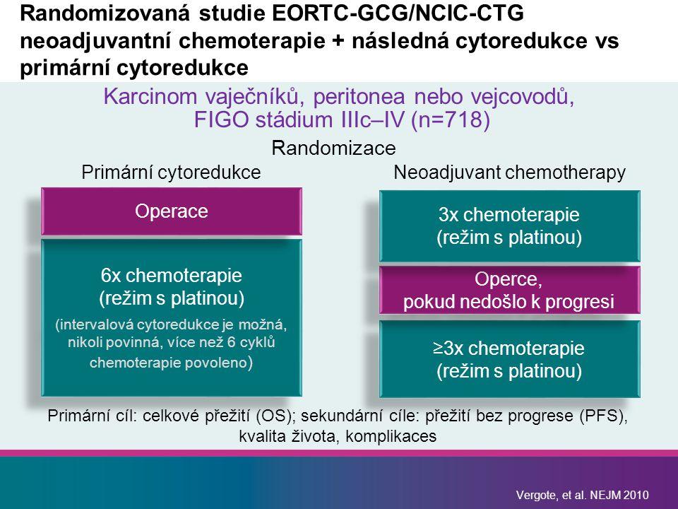 Randomizovaná studie EORTC-GCG/NCIC-CTG neoadjuvantní chemoterapie + následná cytoredukce vs primární cytoredukce