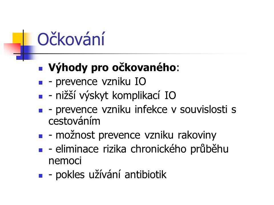 Očkování Výhody pro očkovaného: - prevence vzniku IO