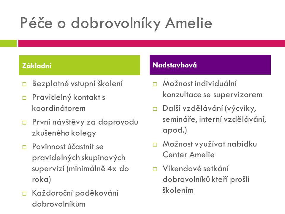 Péče o dobrovolníky Amelie