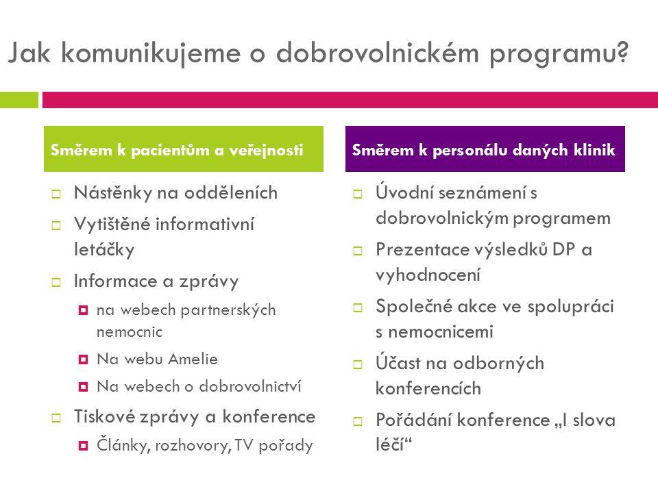 Jak komunikujeme o dobrovolnickém programu