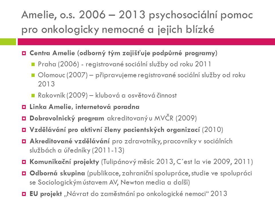 Amelie, o.s. 2006 – 2013 psychosociální pomoc pro onkologicky nemocné a jejich blízké