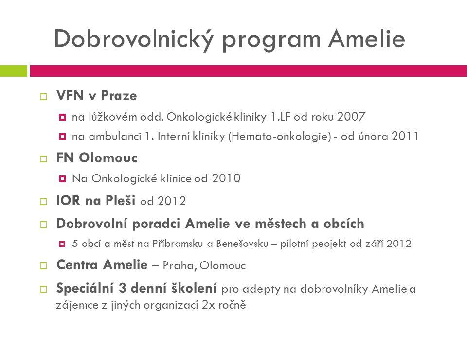 Dobrovolnický program Amelie