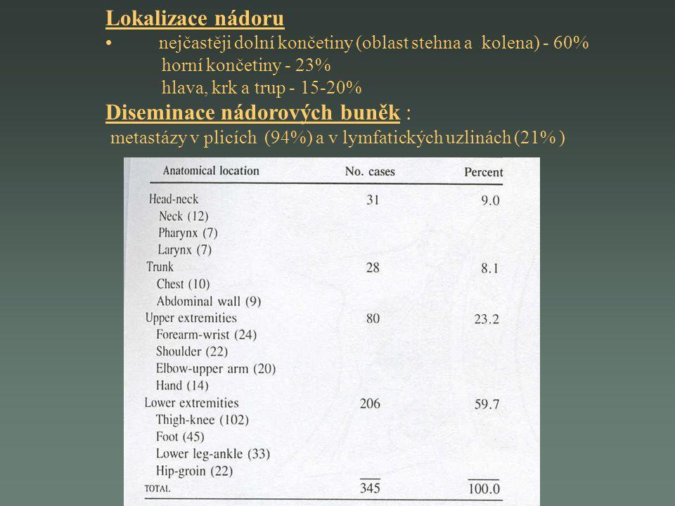 Lokalizace nádoru • nejčastěji dolní končetiny (oblast stehna a kolena) - 60% horní končetiny - 23% hlava, krk a trup - 15-20% Diseminace nádorových buněk : metastázy v plicích (94%) a v lymfatických uzlinách (21% )