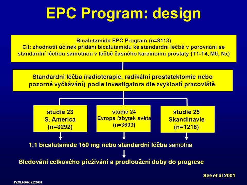 Bicalutamide EPC Program (n=8113)