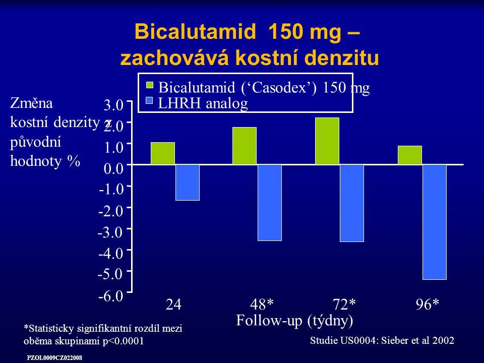Bicalutamid 150 mg – zachovává kostní denzitu