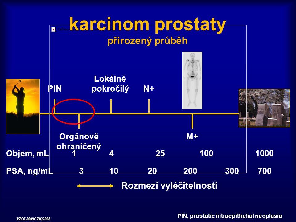 karcinom prostaty přirozený průběh