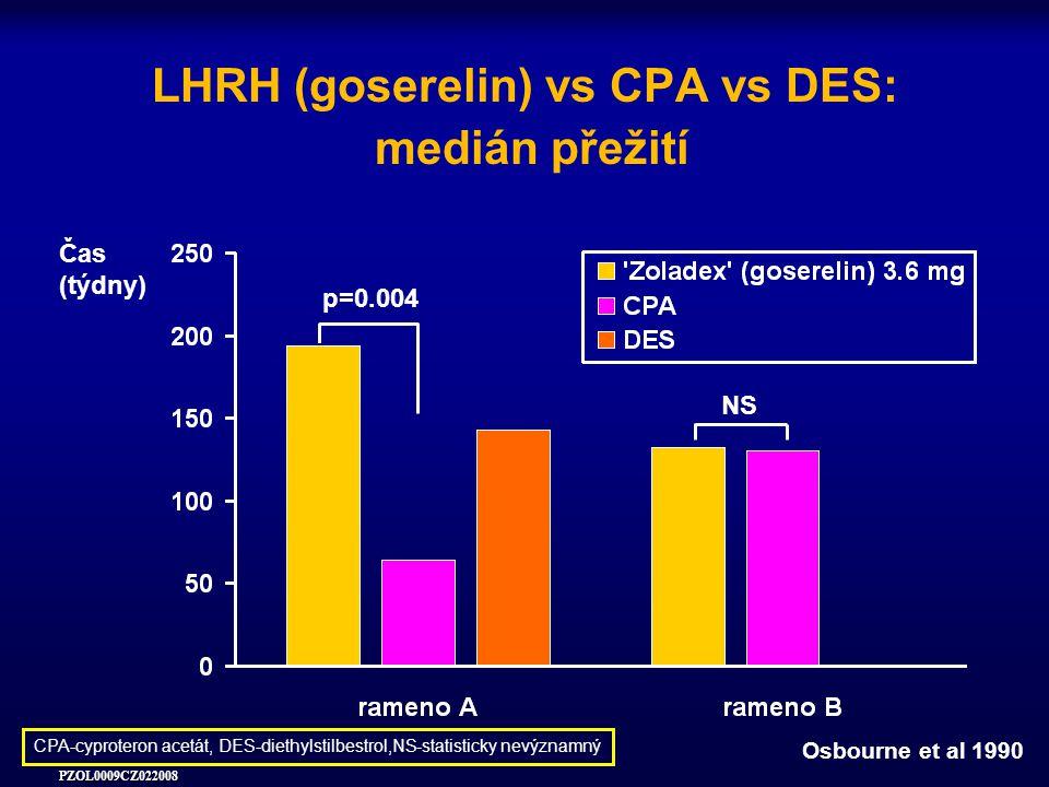 LHRH (goserelin) vs CPA vs DES: medián přežití