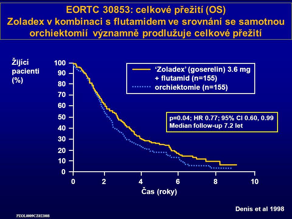 EORTC 30853: celkové přežití (OS) Zoladex v kombinaci s flutamidem ve srovnání se samotnou orchiektomií významně prodlužuje celkové přežití