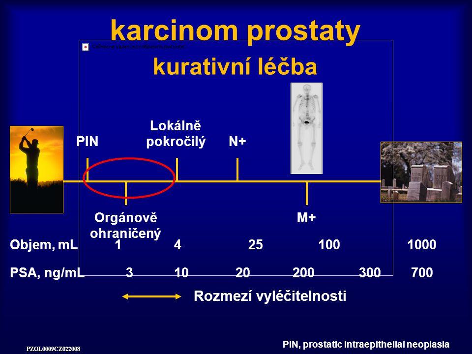 karcinom prostaty kurativní léčba