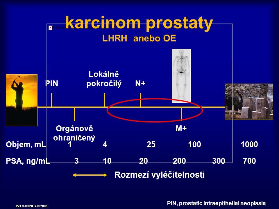 karcinom prostaty LHRH anebo OE