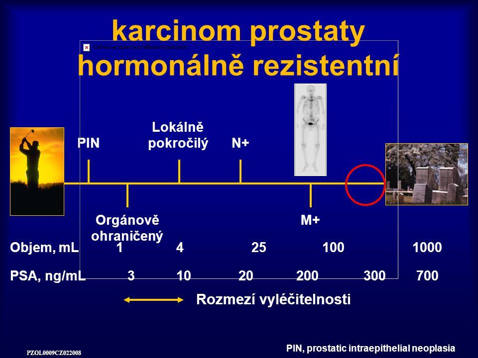 karcinom prostaty hormonálně rezistentní