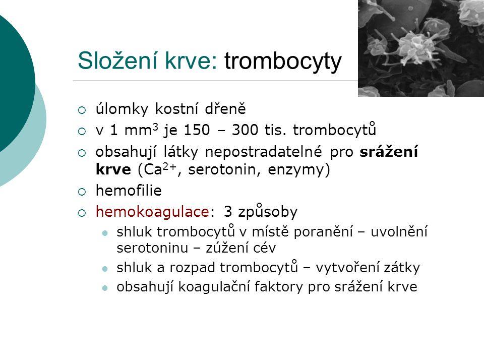Složení krve: trombocyty