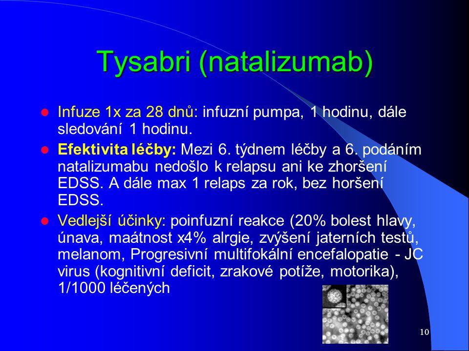 Tysabri (natalizumab)