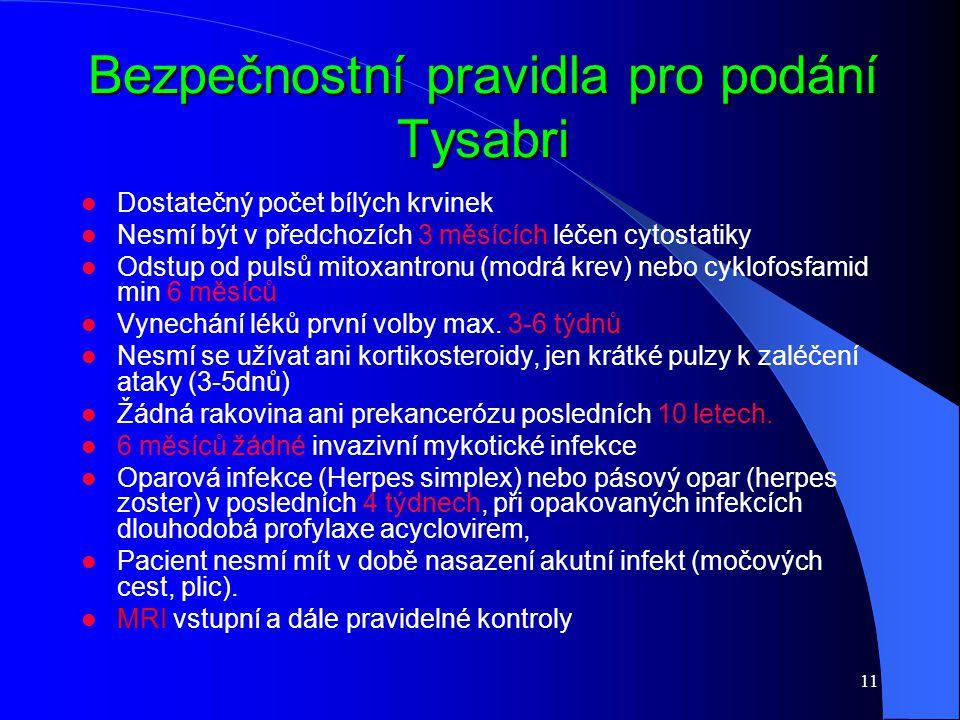 Bezpečnostní pravidla pro podání Tysabri