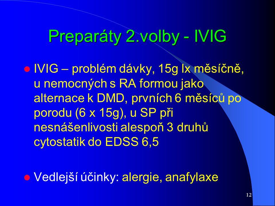 Preparáty 2.volby - IVIG