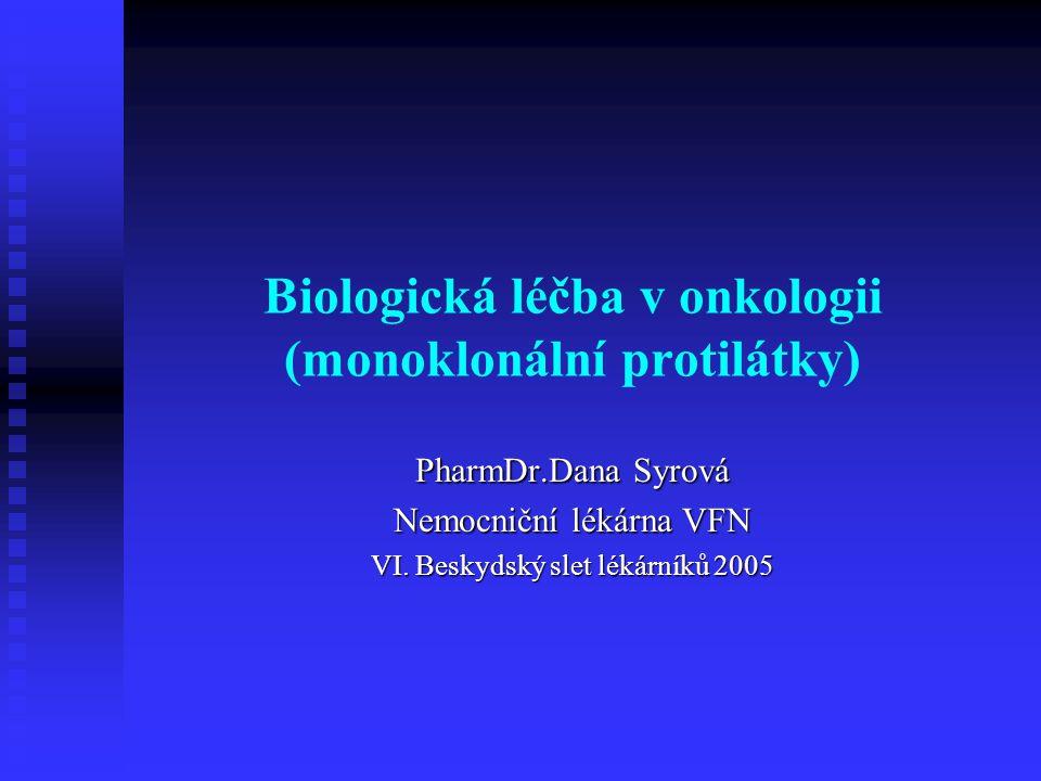 Biologická léčba v onkologii (monoklonální protilátky)