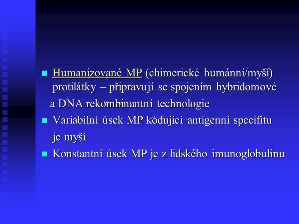 Humanizované MP (chimerické humánní/myší) protilátky – připravují se spojením hybridomové